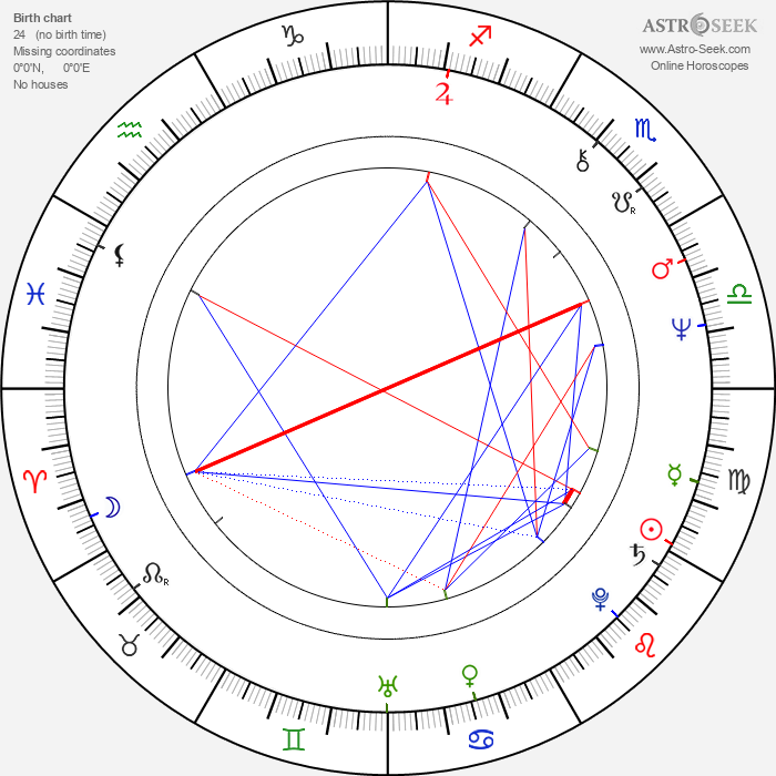 Nana Dzhordzhadze - Astrology Natal Birth Chart