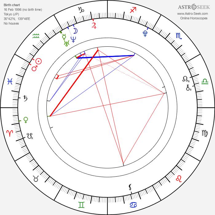 Nana Komatsu - Astrology Natal Birth Chart