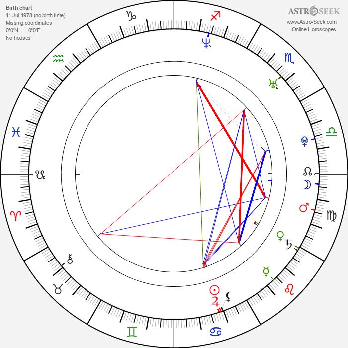 Nancy Anderson - Astrology Natal Birth Chart