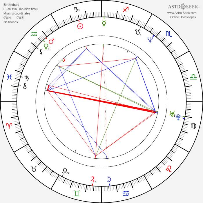 Nancy Bishop - Astrology Natal Birth Chart