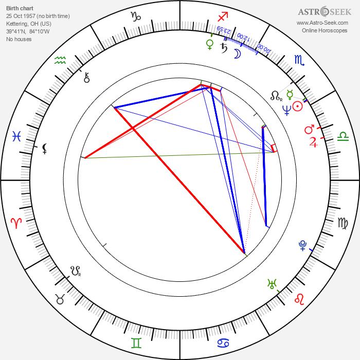 Nancy Cartwright - Astrology Natal Birth Chart