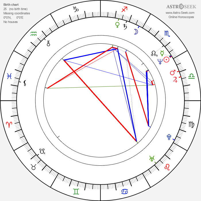 Nancy Cartwright - Astrology Natal Birth Chart