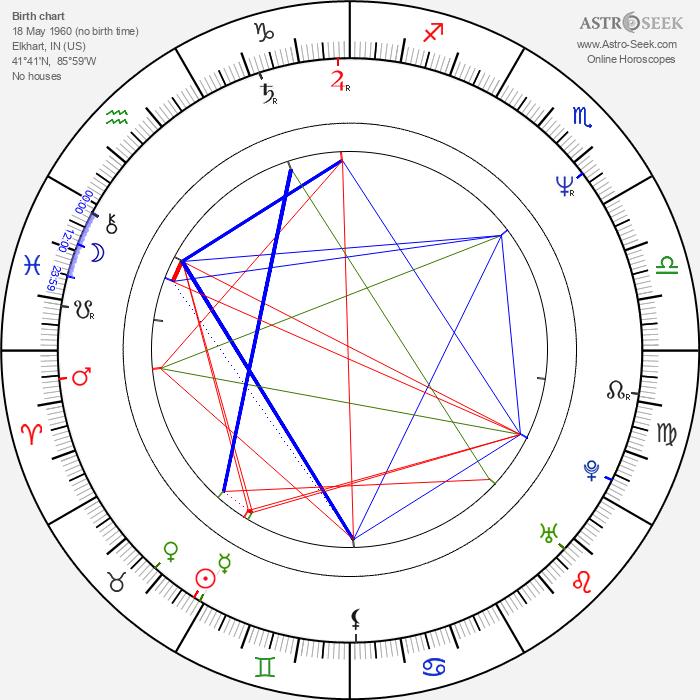 Nancy Criss - Astrology Natal Birth Chart