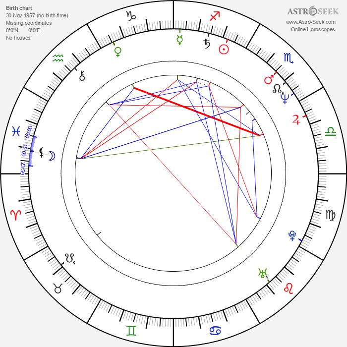 Nancy Everhard - Astrology Natal Birth Chart