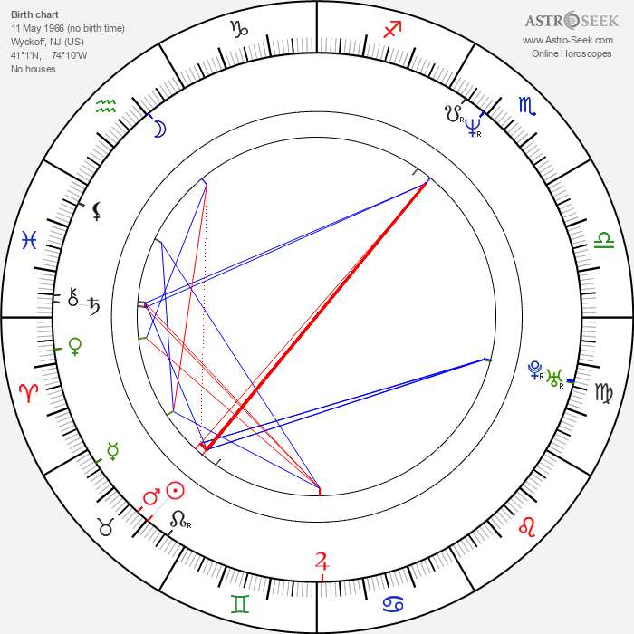 Nancy Hower - Astrology Natal Birth Chart