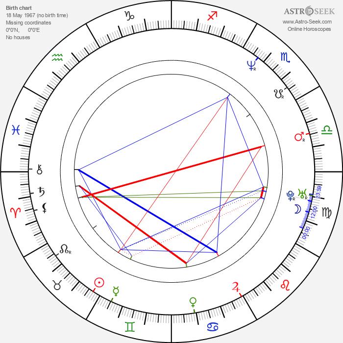 Nancy Juvonen - Astrology Natal Birth Chart