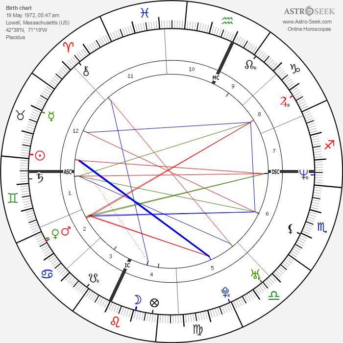Nancy Launt - Astrology Natal Birth Chart