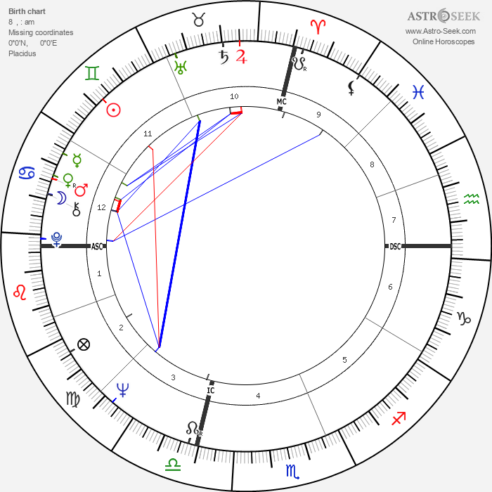 Nancy Sinatra - Astrology Natal Birth Chart