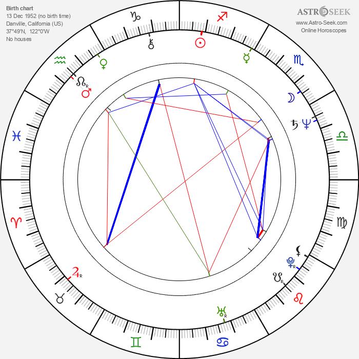 Nancy Tellem - Astrology Natal Birth Chart