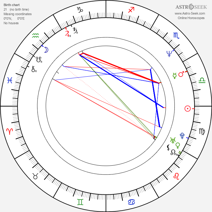 Nancy Travis - Astrology Natal Birth Chart