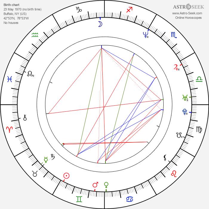 Nanette Burstein - Astrology Natal Birth Chart
