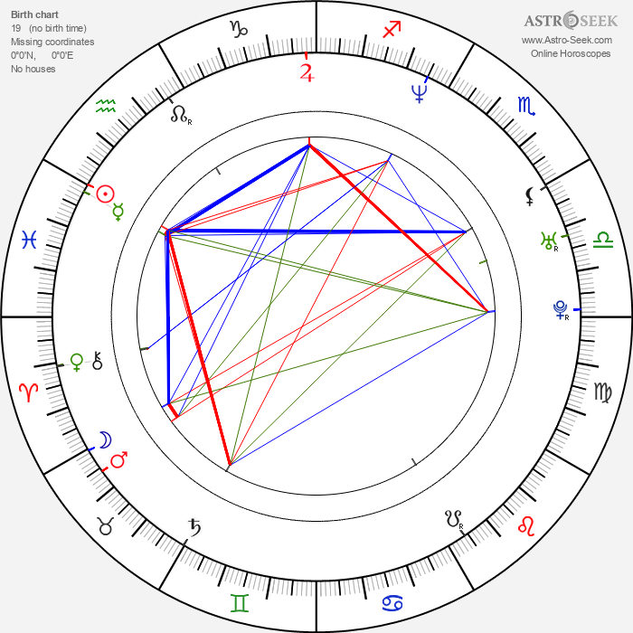 Nao Ómori - Astrology Natal Birth Chart