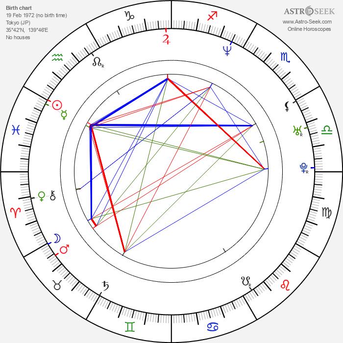 Nao Ómori - Astrology Natal Birth Chart