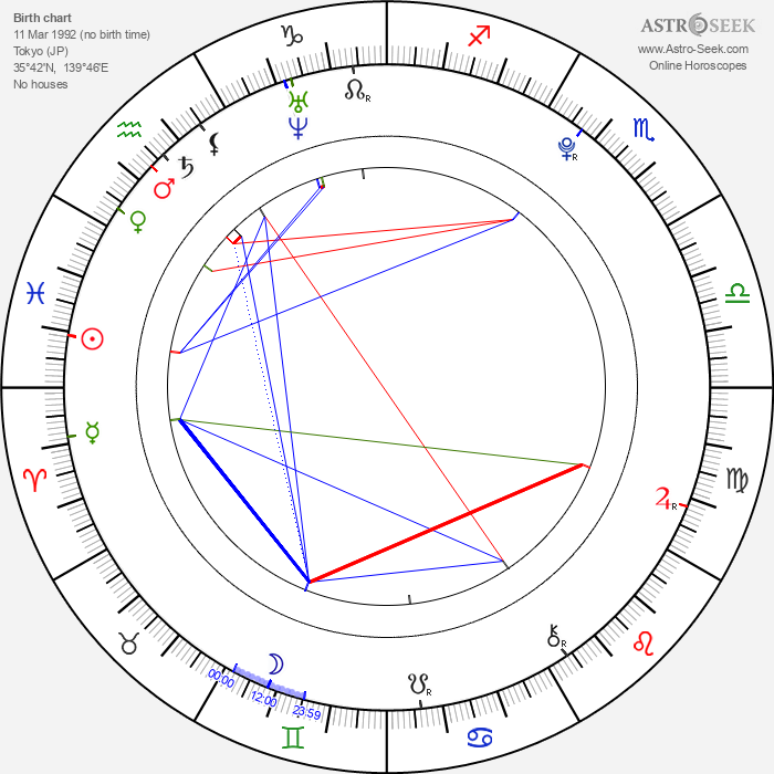 Nao Tôyama - Astrology Natal Birth Chart