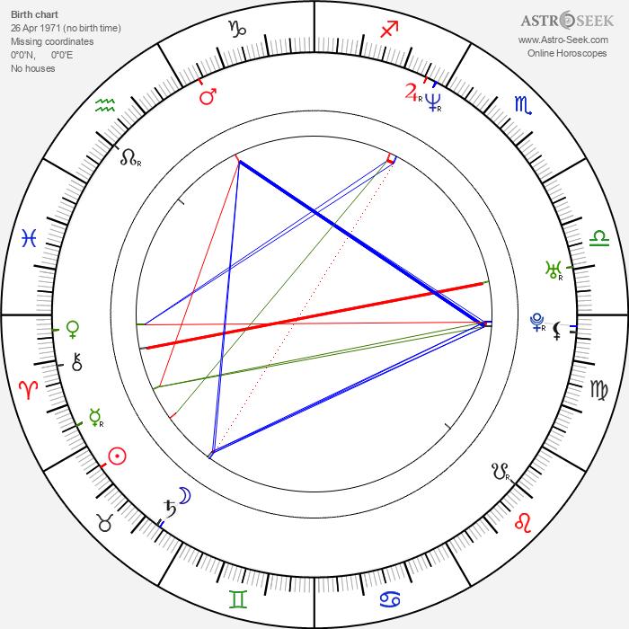 Naoki Tanaka - Astrology Natal Birth Chart
