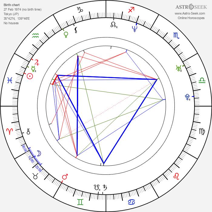 Naoko Niya - Astrology Natal Birth Chart