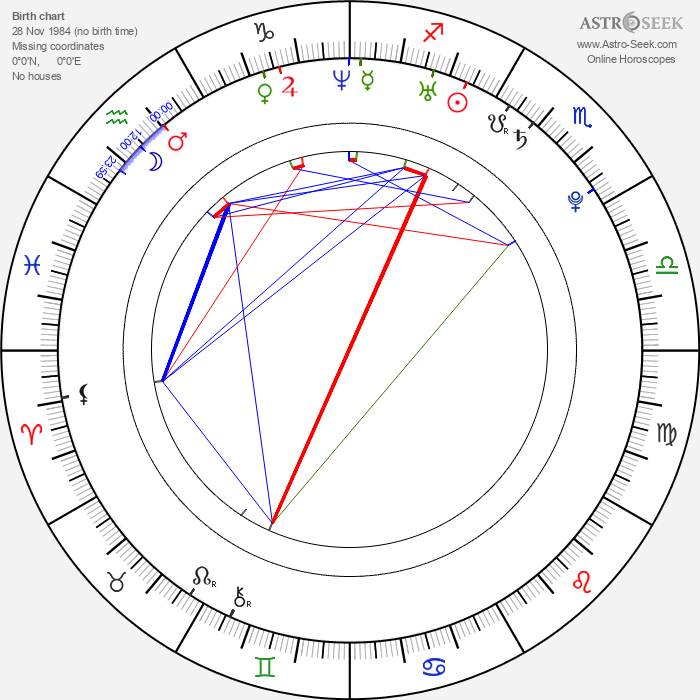 Naoko Yamada - Astrology Natal Birth Chart