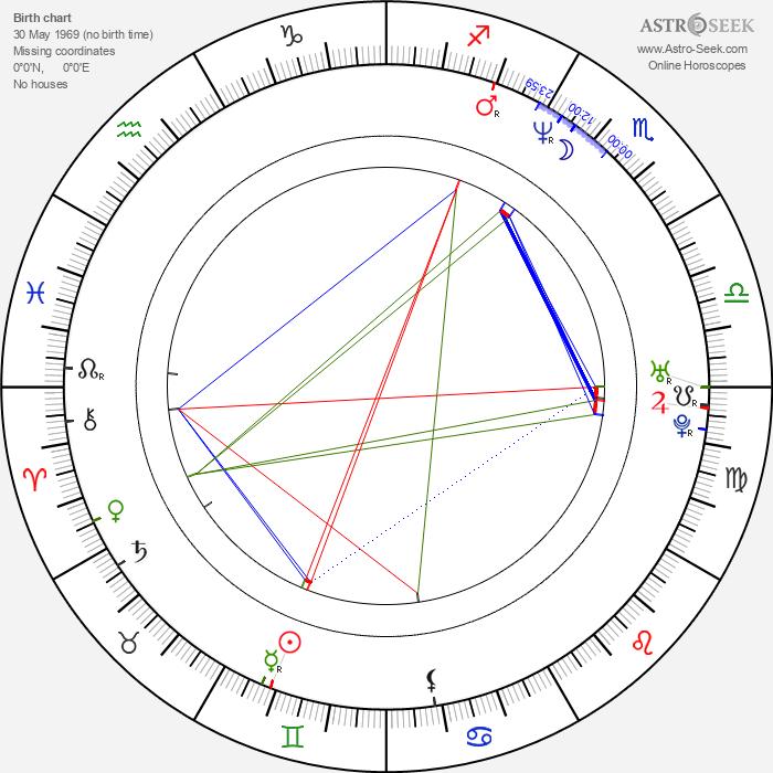 Naomi Kawase - Astrology Natal Birth Chart