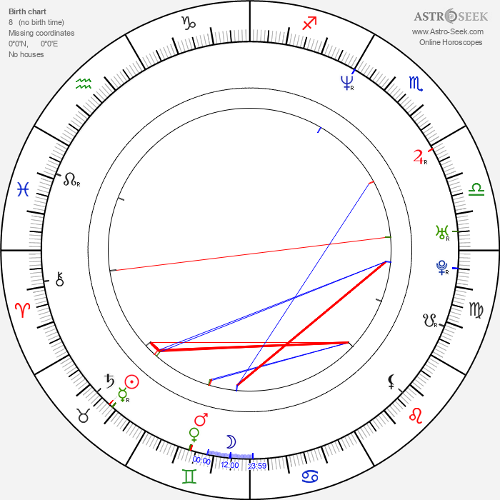 Naomi Klein - Astrology Natal Birth Chart