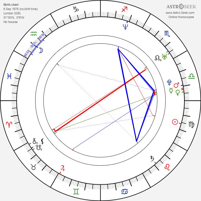 Naomie Harris - Astrology Natal Birth Chart