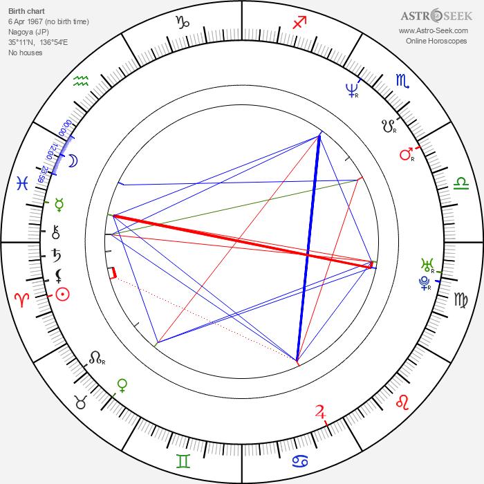 Naoto Kumazawa - Astrology Natal Birth Chart