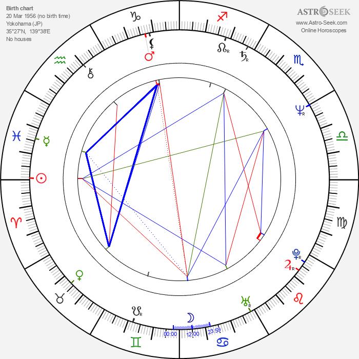 Naoto Takenaka - Astrology Natal Birth Chart