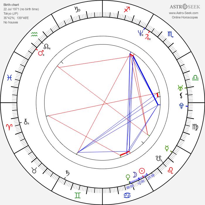 Naoyuki Konno - Astrology Natal Birth Chart