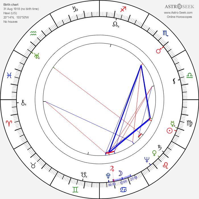 Napua Stevens - Astrology Natal Birth Chart