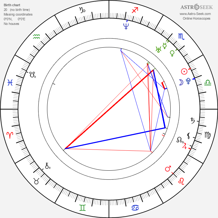 Nargis Fakhri - Astrology Natal Birth Chart