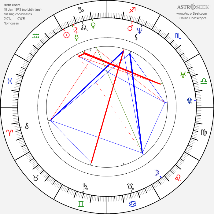 Nash Edgerton - Astrology Natal Birth Chart
