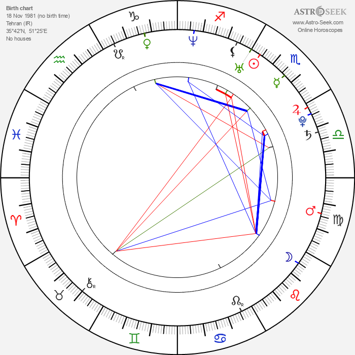Nasim Pedrad - Astrology Natal Birth Chart