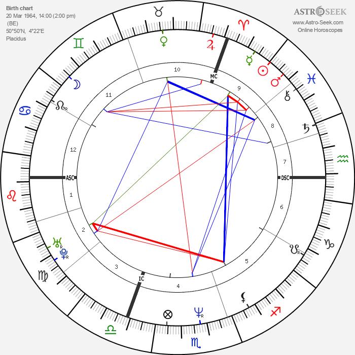 Natacha Atlas - Astrology Natal Birth Chart