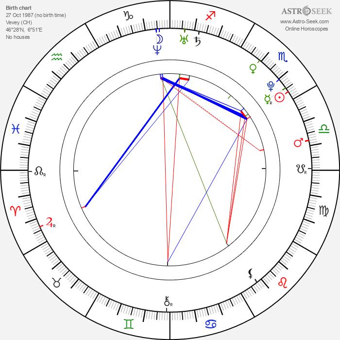 Natacha Gachnang - Astrology Natal Birth Chart