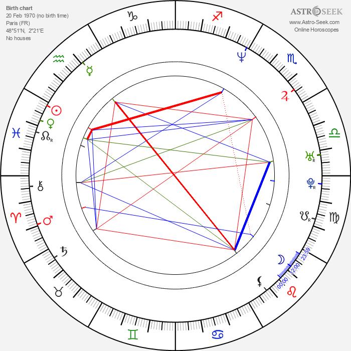 Natacha Lindinger - Astrology Natal Birth Chart