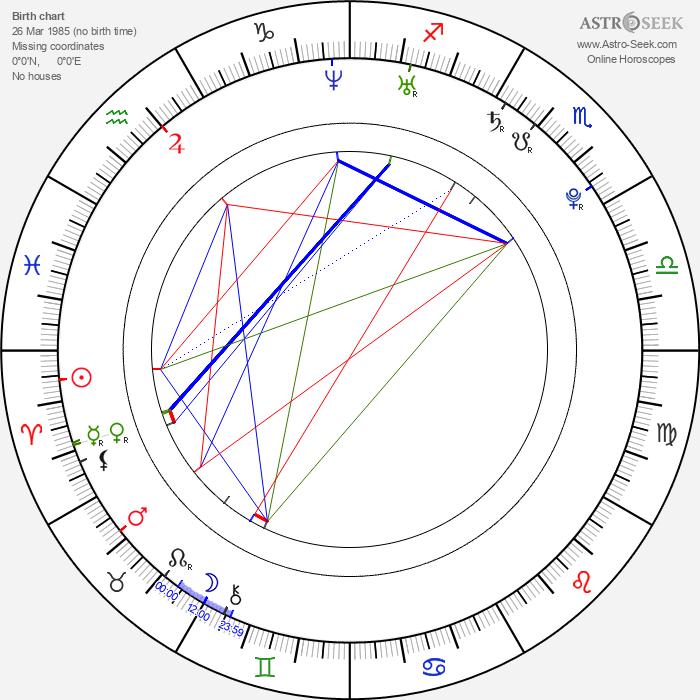 Natacha Peyre - Astrology Natal Birth Chart