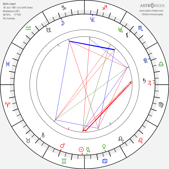 Natália Deáková - Astrology Natal Birth Chart