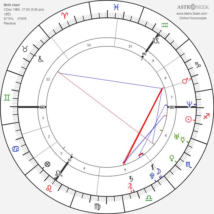 Natalia Druyts - Astrology Natal Birth Chart