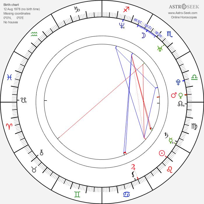 Natalia Paris - Astrology Natal Birth Chart