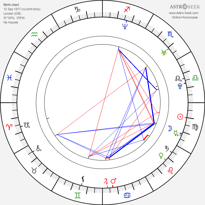 Natalie Avital - Astrology Natal Birth Chart