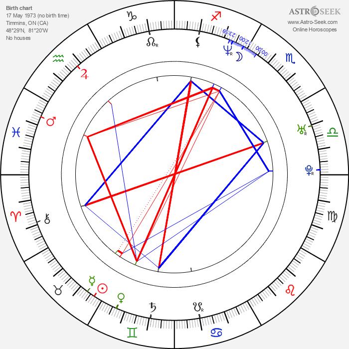 Natalie Brown - Astrology Natal Birth Chart
