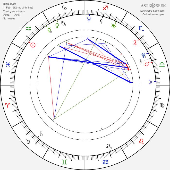 Natalie Dormer - Astrology Natal Birth Chart