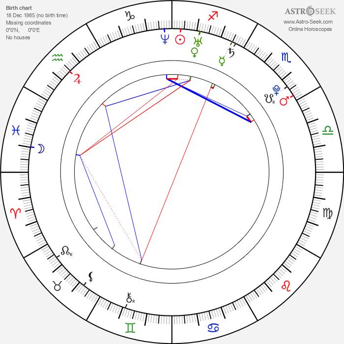 Natalie Gal - Astrology Natal Birth Chart