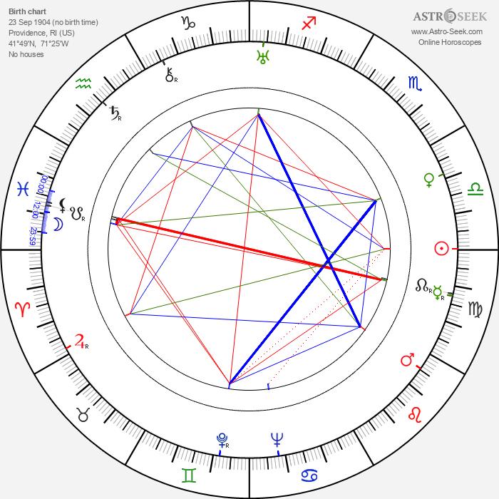 Natalie Hall - Astrology Natal Birth Chart