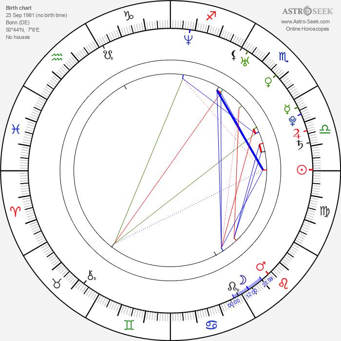Natalie Horler - Astrology Natal Birth Chart