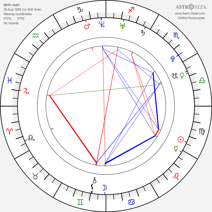 Natalie Marston - Astrology Natal Birth Chart