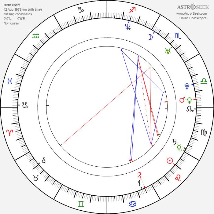 Natalie Mendoza - Astrology Natal Birth Chart