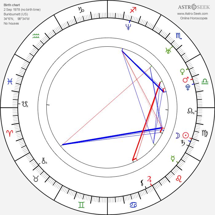 Natalie Nicole Alvarado - Astrology Natal Birth Chart