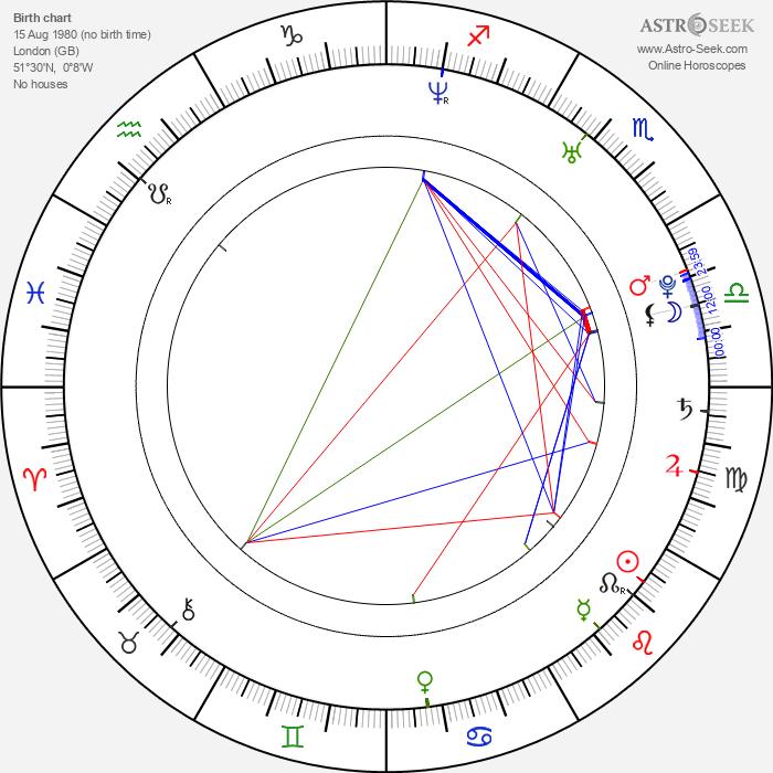 Natalie Press - Astrology Natal Birth Chart