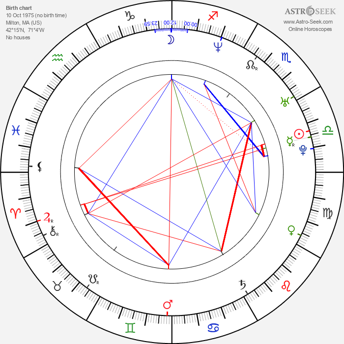 Natalie Ramsey - Astrology Natal Birth Chart