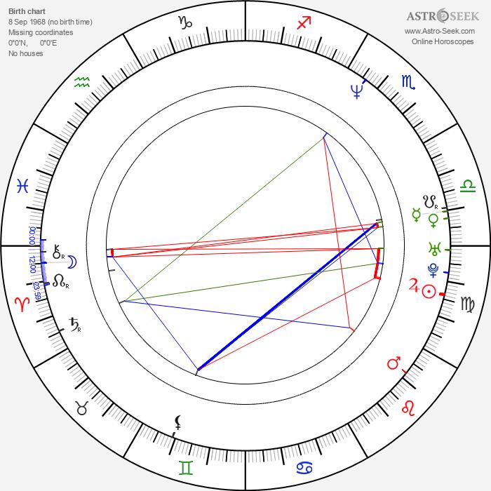 Natalie Roles - Astrology Natal Birth Chart